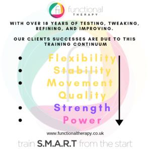 training continuum